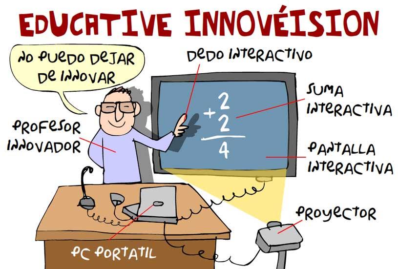innoveision00