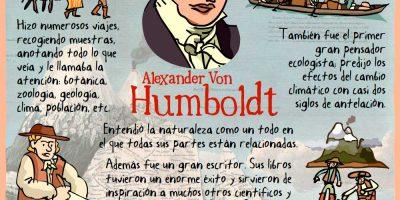 humboldt_facts