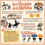 quixote_facts