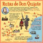ruta_quixote_facts