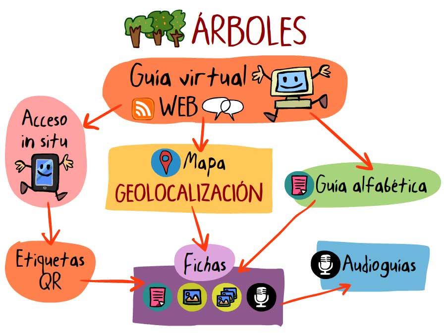 arboles2020_01